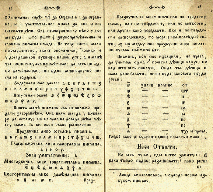 Srpsko pismo